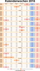 Kalenderwochen 2016 (untergliedert nach Monaten)