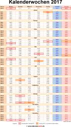 Kalenderwochen 2017 (untergliedert nach Monaten)