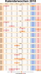 Kalenderwochen 2018 (untergliedert nach Monaten)