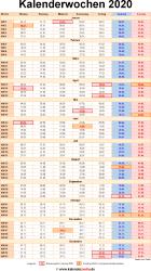 Kalenderwochen 2020 (untergliedert nach Monaten)