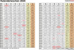 Vorlage 3: Kalenderwochen 2024 im Querformat als Excel-, Word- & PDF-Dateien