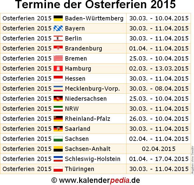 ostern 2015 datum